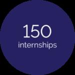 150 internships