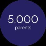 5000 parents