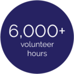 6000 volunteer hours